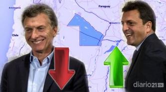 Últimas encuestas confirman que Macri se desploma y que Massa sigue creciendo en el Chaco