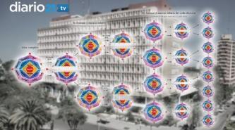 """Resistencia: La """"Casa de Gobierno"""" conmovida con el fraude del """"Círculo de Mandala"""""""